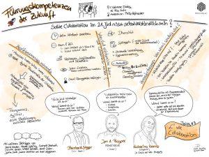 2021 Nr.03 Collaboration - Clubhouse - Führungskompetenzen der Zukunft - NOWEVOLVE