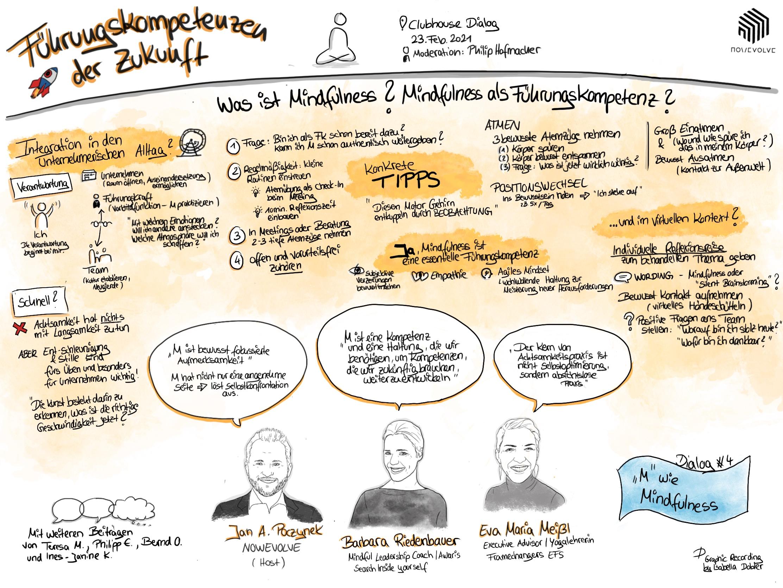 2021 Nr.04 Mindfulness - Clubhouse - Führungskompetenzen der Zukunft - NOWEVOLVE